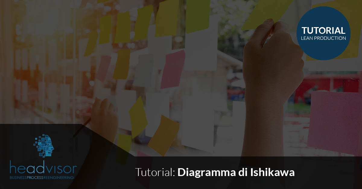 diagramma di Ishikawa Lean Production: Il diagramma causa effetto, le 5M e i 5Whys